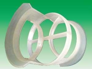 塑料共轭环特性参数(pp、rpp、pvc、pvdf)